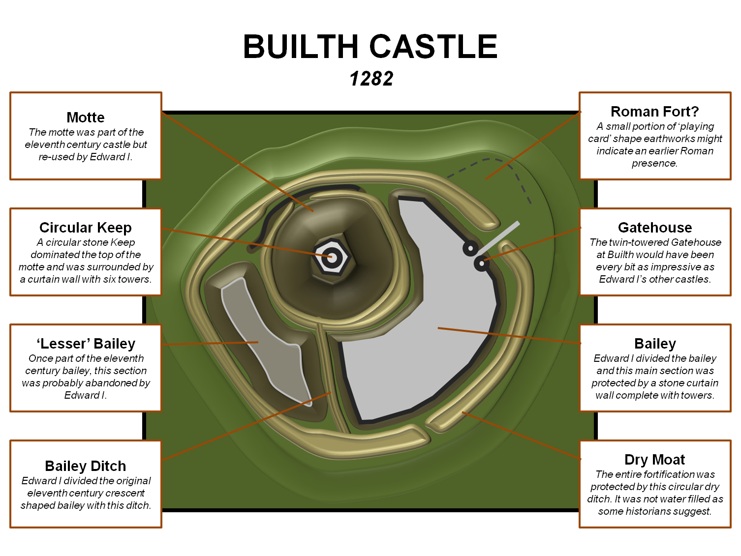 Builth castle central wales castles forts and battles builth castle layout the original motte and bailey raised by the de braose family in the late eleventh century had a crescent shaped bailey that wrapped pooptronica Images