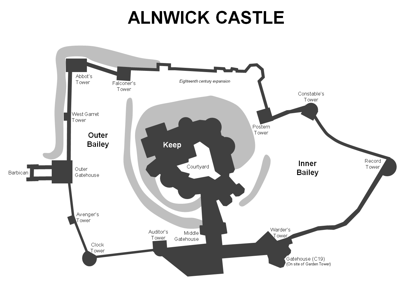 alnwick_castle_plan alnwick castle and the alnwick town defences north east england