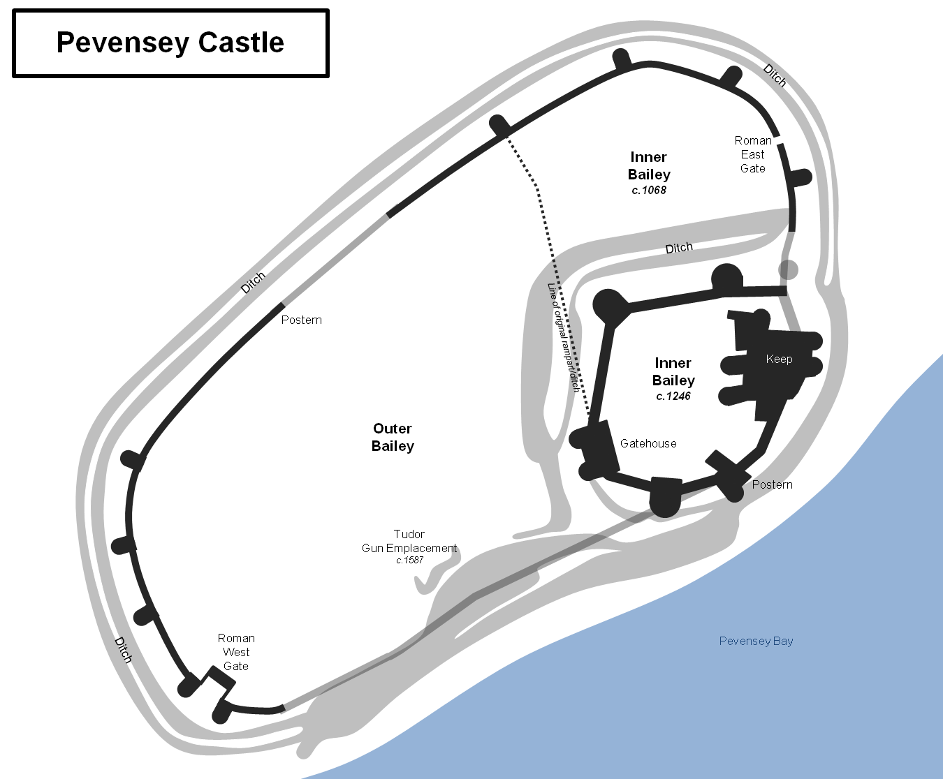 pevensey_castle_plan pevensey castle south east castles, forts and battles