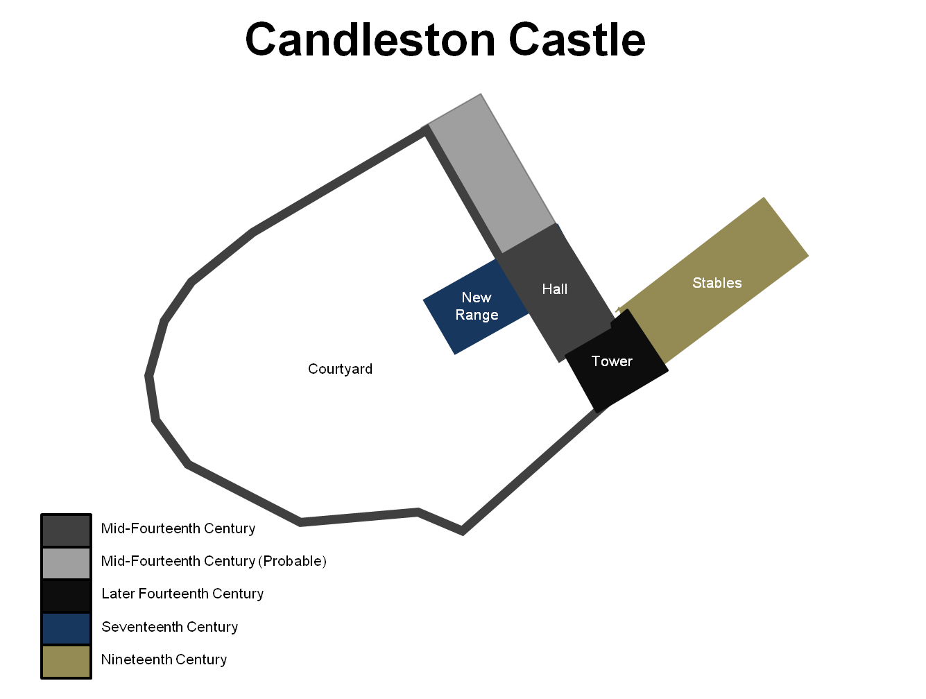 candleston castle south wales castles forts and battles candleston castle layout the castle consisted of a d shaped courtyard enclosed by a curtain wall with a two storey hall range on the eastern side